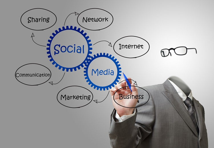 Social Media Tricks That Will Get People To Your website