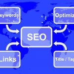 Use These Search Engine Optimization Tips To Help Bring Traffic To Your Website