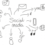 Never Neglect Social Media Marketing As A Tool